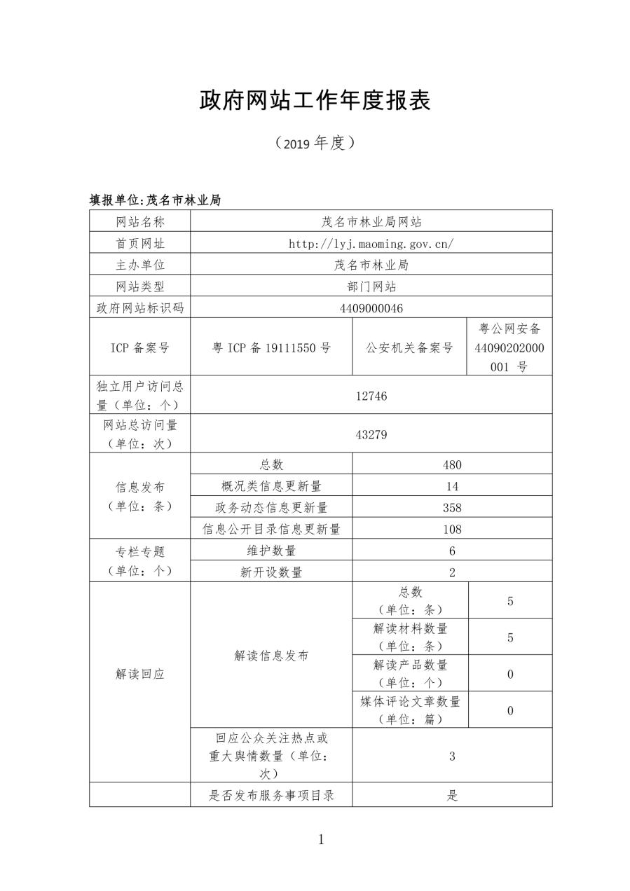 茂名市林业局政府网站工作年度报表(2019年)1.jpg